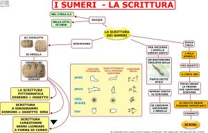 06-i-sumeri-la-scrittura